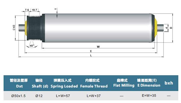 Ployvee Conveyor Roller||Products Center